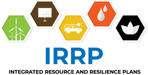 New Developments in the IRRP Programme
